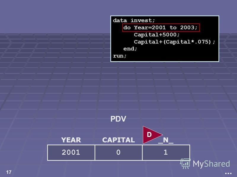 17 YEAR 2001 CAPITAL 0 _N_ 1... data invest; do Year=2001 to 2003; Capital+5000; Capital+(Capital*.075); end; run; D PDV