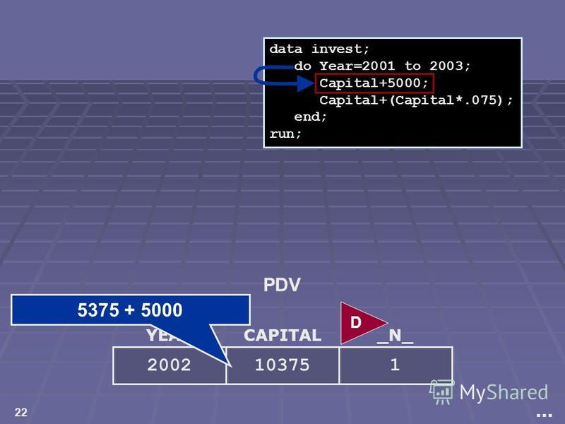22 YEAR 2002 CAPITAL 10375 _N_ 1 data invest; do Year=2001 to 2003; Capital+5000; Capital+(Capital*.075); end; run;... D PDV 5375 + 5000