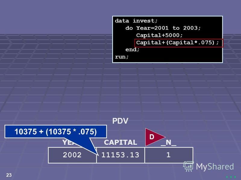 23... YEAR 2002 CAPITAL 11153.13 _N_ 1 data invest; do Year=2001 to 2003; Capital+5000; Capital+(Capital*.075); end; run; D PDV 10375 + (10375 *.075)