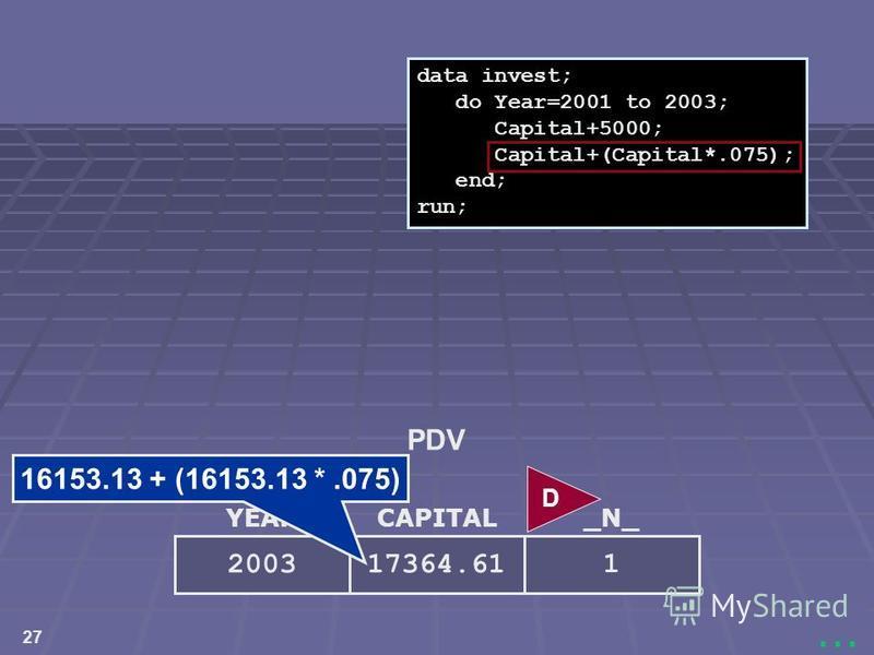 27... YEAR 2003 CAPITAL 17364.61 data invest; do Year=2001 to 2003; Capital+5000; Capital+(Capital*.075); end; run; _N_ 1 16153.13 + (16153.13 *.075) D PDV