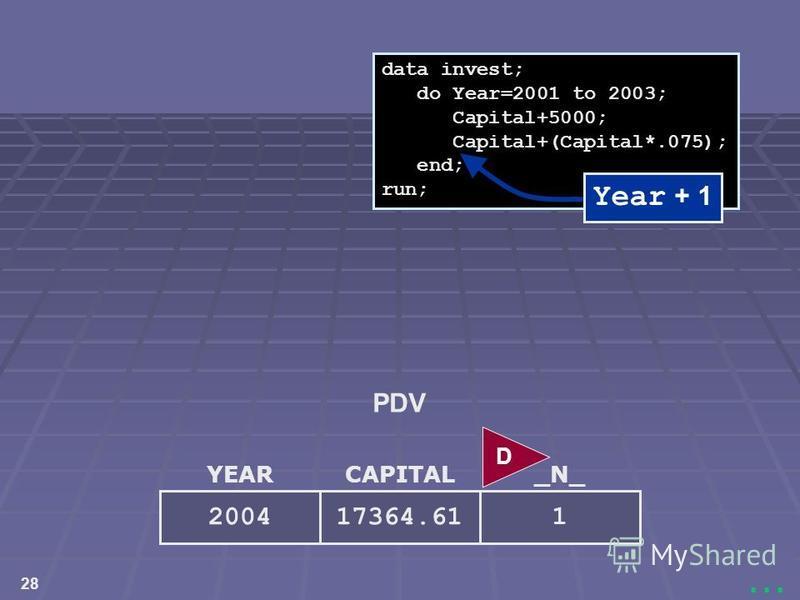 28... YEAR 2004 CAPITAL 17364.61 _N_ 1 D data invest; do Year=2001 to 2003; Capital+5000; Capital+(Capital*.075); end; run; PDV Year + 1
