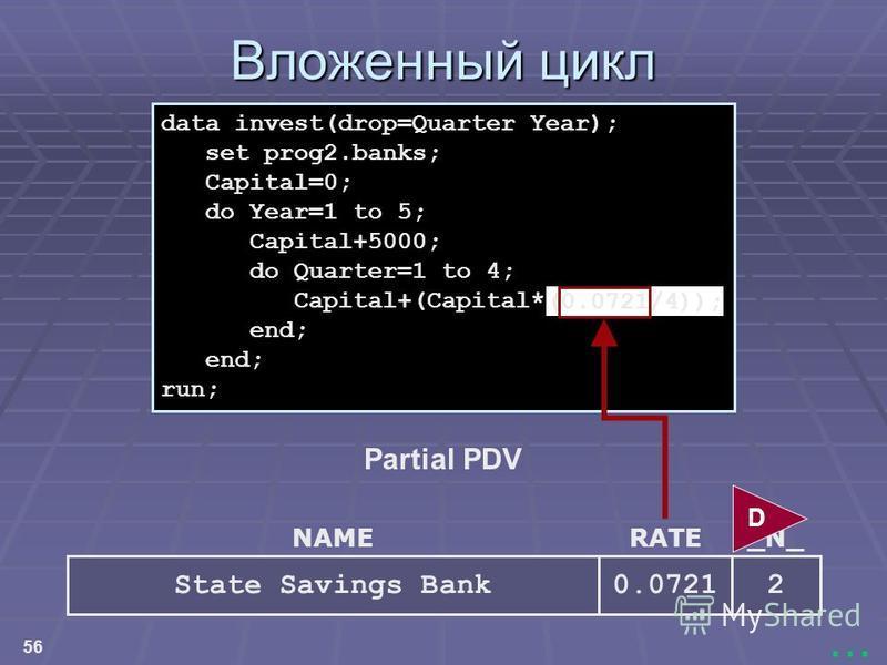 56... Вложенный цикл NAME State Savings Bank RATE 0.0721 _N_ 2 Partial PDV D data invest(drop=Quarter Year); set prog2.banks; Capital=0; do Year=1 to 5; Capital+5000; do Quarter=1 to 4; Capital+(Capital*(Rate/4)); end; end; run; (0.0721/4));