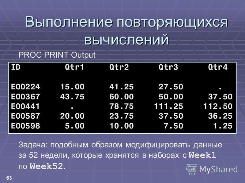 63 PROC PRINT Output Задача: подобным образом модифицировать данные за 52 недели, которые хранятся в наборах с Week1 по Week52. Выполнение повторяющихся вычислений ID Qtr1 Qtr2 Qtr3 Qtr4 E00224 15.00 41.25 27.50. E00367 43.75 60.00 50.00 37.50 E00441