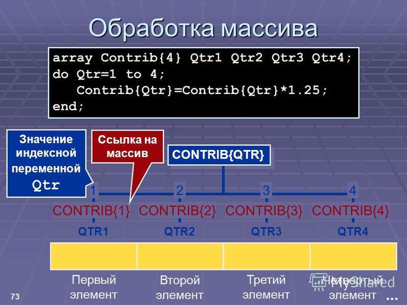 73 CONTRIB{QTR} 4 CONTRIB{4} 3 CONTRIB{3} 2 CONTRIB{2} Обработка массива array Contrib{4} Qtr1 Qtr2 Qtr3 Qtr4; do Qtr=1 to 4; Contrib{Qtr}=Contrib{Qtr}*1.25; end; QTR4 QTR2 QTR3 QTR1 1 Значение индексной переменной Qtr CONTRIB{1} Ссылка на массив...