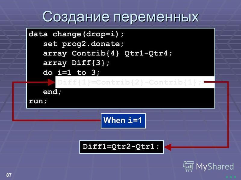 87... Создание переменных When i =1 Diff1=Qtr2-Qtr1; data change(drop=i); set prog2.donate; array Contrib{4} Qtr1-Qtr4; array Diff{3}; do i=1 to 3; Diff{i}=Contrib{i+1}-Contrib{i}; end; run; Diff{1}=Contrib{2}-Contrib{1};