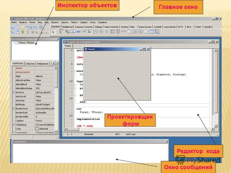 Главное окно Инспектор объектов Редактор кода Проектировщик форм Окно сообщений