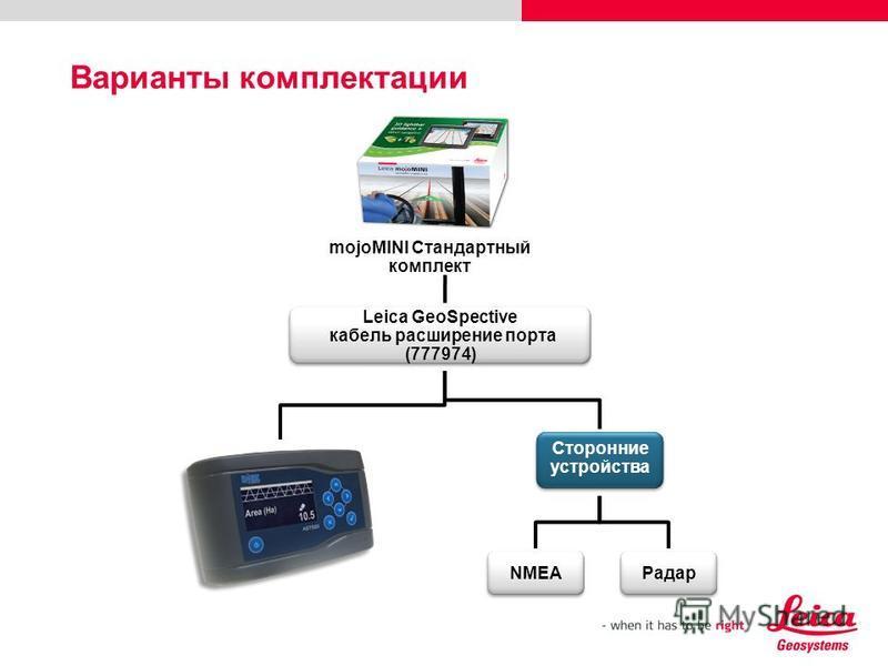 Варианты комплектации mojoMINI Стандартный комплект Сторонние устройства РадарNMEA Leica GeoSpective кабель расширение порта (777974)