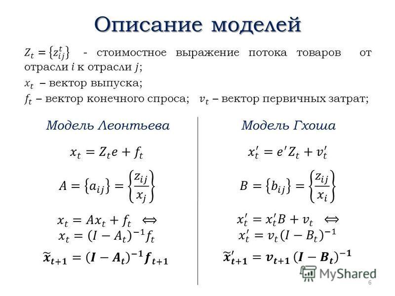 Описание моделей Модель Леонтьева Модель Гхоша 6