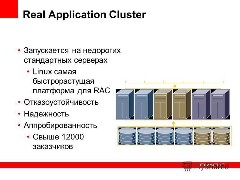 Real Application Cluster Запускается на недорогих стандартных серверах Linux самая быстрорастущая платформа для RAC Отказоустойчивость Надежность Аппробированность Свыше 12000 заказчиков HRFinancialsDSS