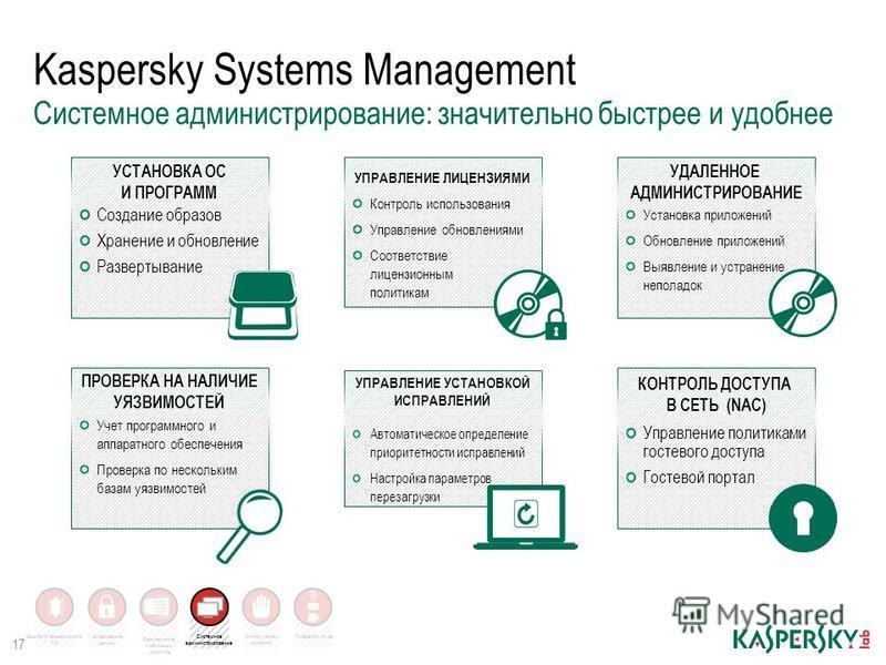 Инфраструктура Kaspersky Systems Management 17 Системное администрирование: значительно быстрее и удобнее Шифрование данных Безопасность мобильных устройств Системное администрирование Инструменты контроля Защита от вредоносного ПО Учет программного