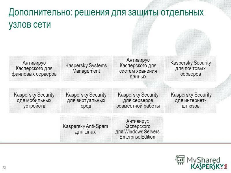 Дополнительно: решения для защиты отдельных узлов сети 23 Антивирус Касперского для файловых серверов Kaspersky Systems Management Антивирус Касперского для систем хранения данных Kaspersky Security для почтовых серверов Kaspersky Security для мобиль