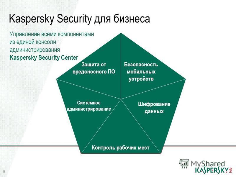9 Kaspersky Security для бизнеса Управление всеми компонентами из единой консоли администрирования Kaspersky Security Center Защита от вредоносного ПО Безопасность мобильных устройств Шифрование данных Контроль рабочих мест Системное администрировани