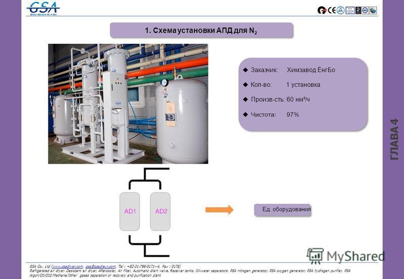 GSA Co., Ltd (www.gsadryer.com, gsa@gsadreyr.com, Tel : +82-31-798-0171~4, Fax : 0178)www.gsadryer.comgsa@gsadreyr.com Refrigerated air dryer, Desiccant air dryer, Aftercooler, Air filter, Automatic drain valve, Receiver tanks, Oil-water separators,