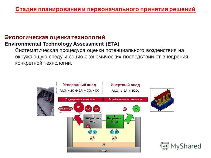 Стадия планирования и первоначального принятия решений Экологическая оценка технологий Environmental Technology Assessment (ETA) Систематическая процедура оценки потенциального воздействия на окружающую среду и социо-экономических последствий от внед