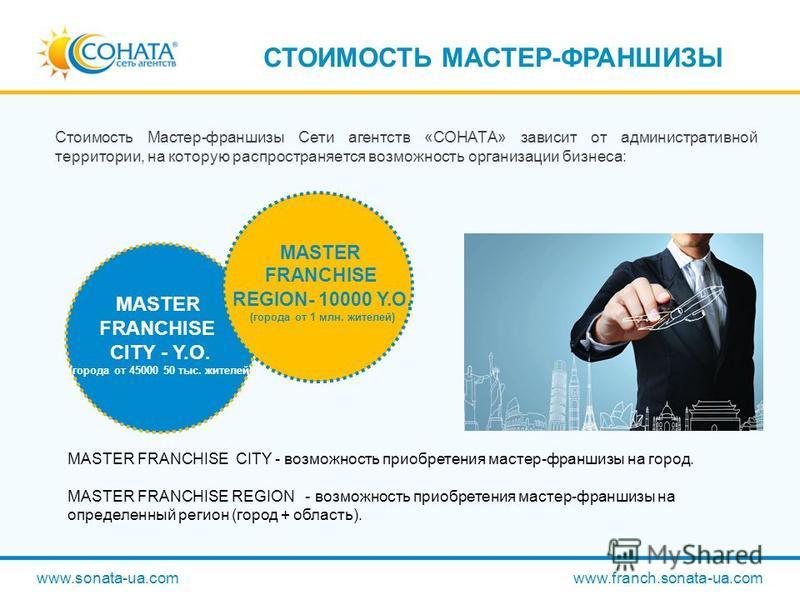 Стоимость Мастер-франшизы Сети агентств «СОНАТА» зависит от административной территории, на которую распространяется возможность организации бизнеса: www.sonata-ua.com www.franch.sonata-ua.com СТОИМОСТЬ МАСТЕР-ФРАНШИЗЫ MASTER FRANCHISE CITY - Y.O. (г