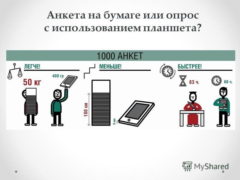 Анкета на бумаге или опрос с использованием планшета?