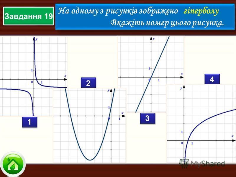 1 1 2 2 3 3 4 4 На одному з рисунків зображено гіперболу Вкажіть номер цього рисунка. На одному з рисунків зображено гіперболу Вкажіть номер цього рисунка. Завдання 19