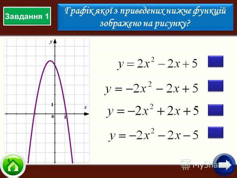 Графік якої з приведених нижче функцій зображено на рисунку? Графік якої з приведених нижче функцій зображено на рисунку? Завдання 1