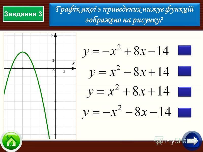 Завдання 3 Графік якої з приведених нижче функцій зображено на рисунку? Графік якої з приведених нижче функцій зображено на рисунку?