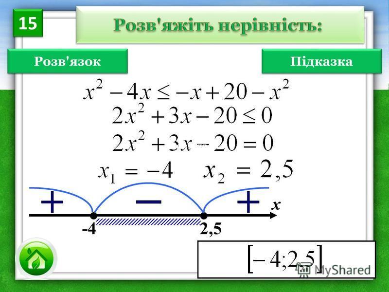 Розв'язок х -4 2,5 15 Розв'язок Підказка