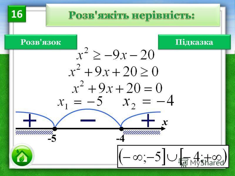 Розв'язок х -5-4 16 Підказка