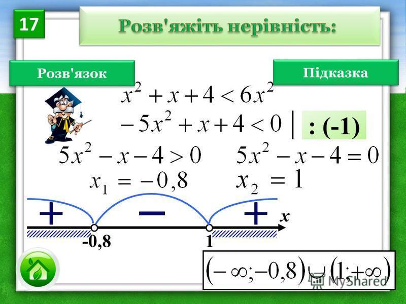 Розв'язок х -0,8 1 : (-1) 17 Підказка