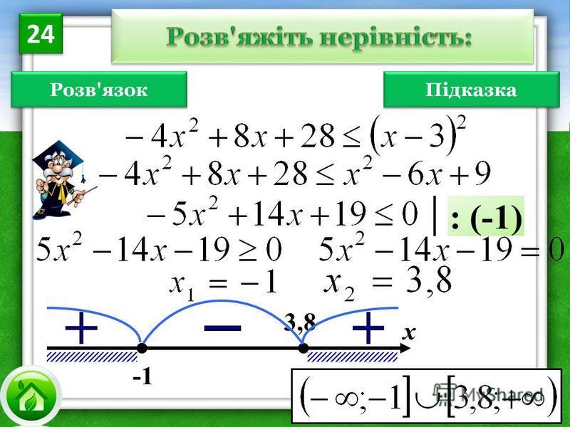 Розв'язок х 3,8 : (-1) 24 Підказка