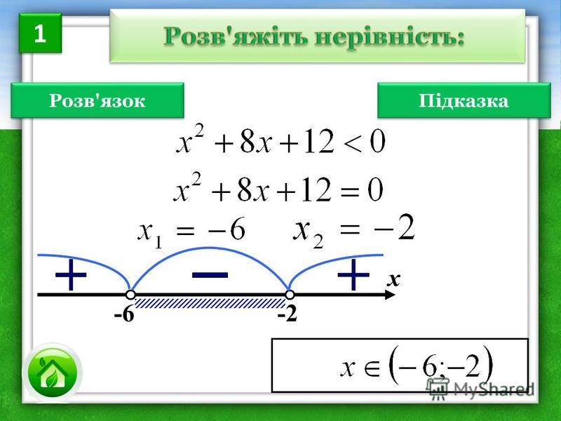 Розв'язок х -6-2 Підказка 1 1