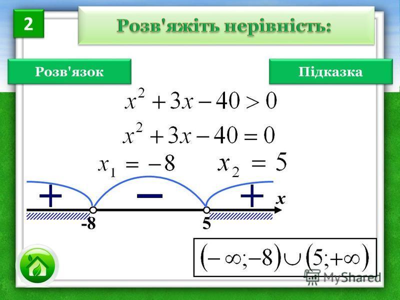 Розв'язок х -8 5 2 2 Підказка