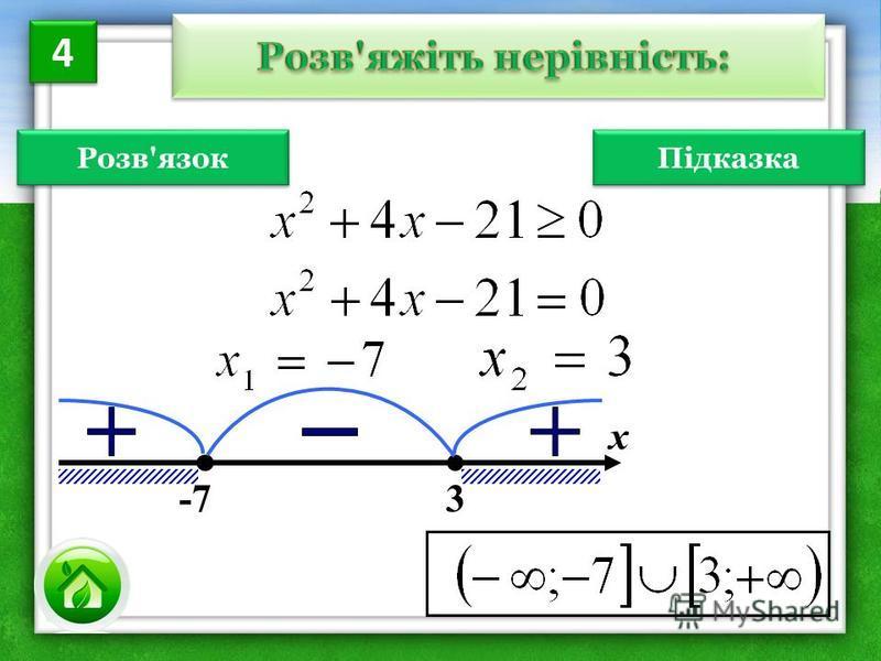 Розв'язок х -7 3 4 4 Підказка