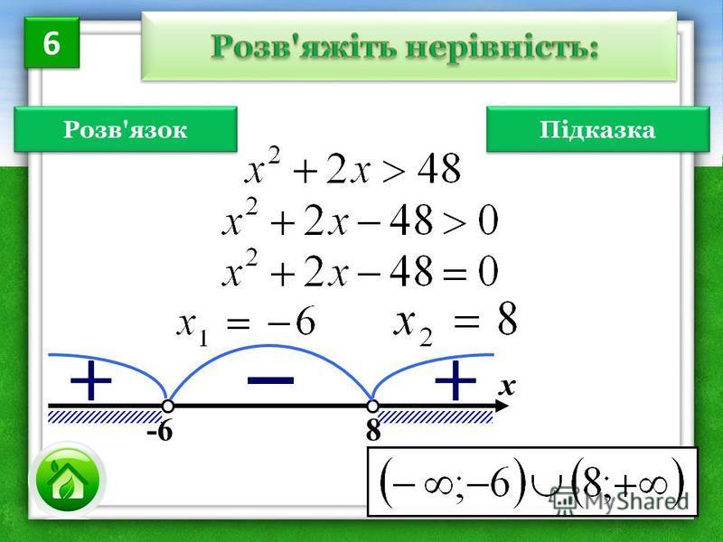 Розв'язок х -6 8 6 6 Підказка