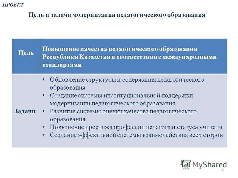 Цель Повышение качества педагогического образования Республики Казахстан в соответствии с международными стандартами Задачи Обновление структуры и содержания педагогического образования Создание системы институциональной поддержки модернизации педаго