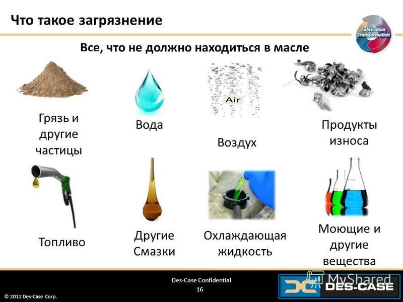 16 Грязь и другие частицы Вода Продукты износа Топливо Другие Смазки Охлаждающая жидкость Моющие и другие вещества Все, что не должно находиться в масле Что такое загрязнение Des-Case Confidential Воздух