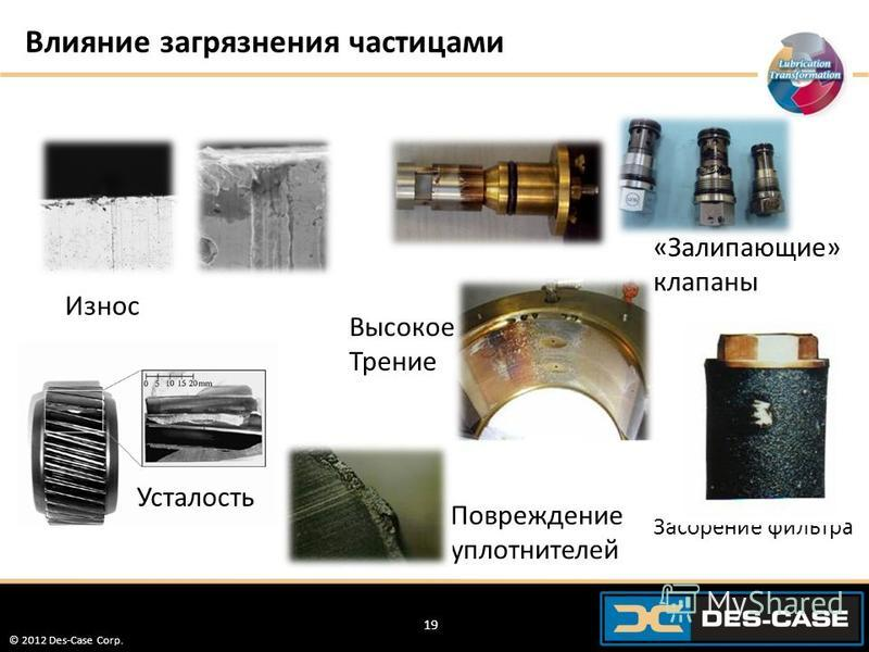 © 2012 Des-Case Corp. 19 Влияние загрязнения частицами Усталость Повреждение уплотнителей «Залипающие» клапаны Высокое Трение Засорение фильтра Износ