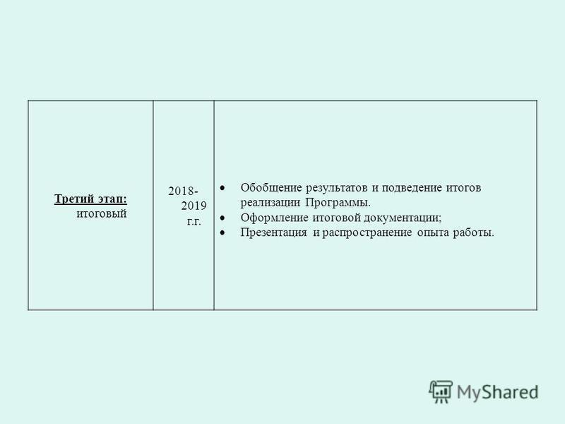Третий этап: итоговый 2018- 2019 г.г. Обобщение результатов и подведение итогов реализации Программы. Оформление итоговой документации; Презентация и распространение опыта работы.