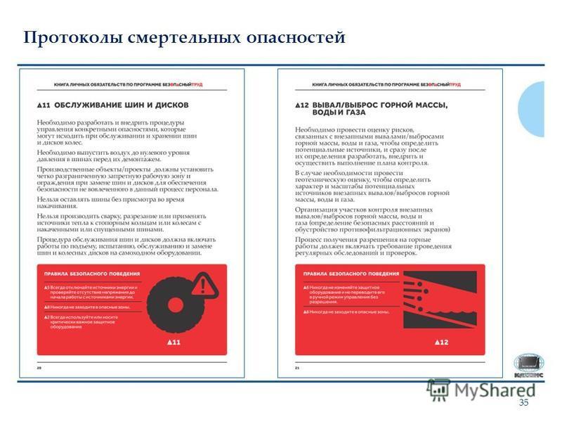 Протоколы смертельных опасностей 35