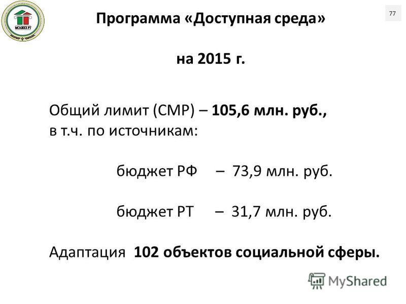 Программа «Доступная среда» на 2015 г. Общий лимит (СМР) – 105,6 млн. руб., в т.ч. по источникам: бюджет РФ – 73,9 млн. руб. бюджет РТ – 31,7 млн. руб. Адаптация 102 объектов социальной сферы. 77
