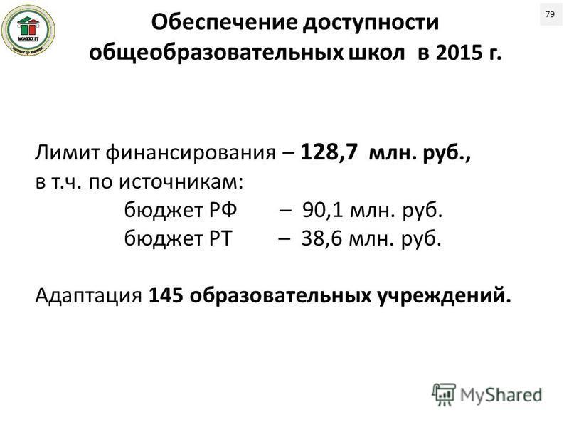 Обеспечение доступности общеобразовательных школ в 2015 г. Лимит финансирования – 128,7 млн. руб., в т.ч. по источникам: бюджет РФ – 90,1 млн. руб. бюджет РТ – 38,6 млн. руб. Адаптация 145 образовательных учреждений. 79