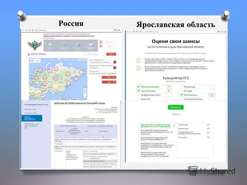 Россия Ярославская область