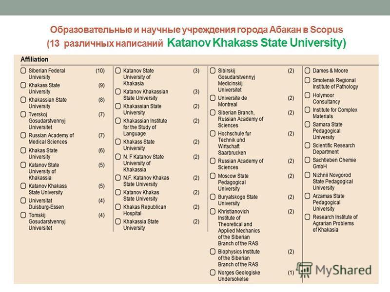 Образовательные и научные учреждения города Абакан в Scopus (13 различных написаний Katanov Khakass State University)