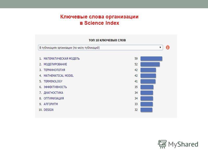 Ключевые слова организации в Science Index
