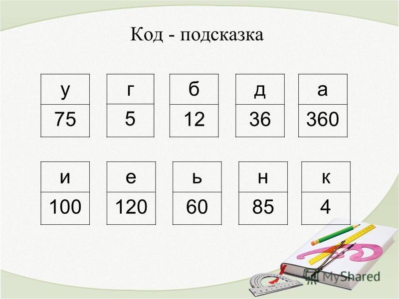 г 5 у 75 б 12 д 36 а 360 и 100 е 120 ь 60 н 85 к 4 Код - подсказка