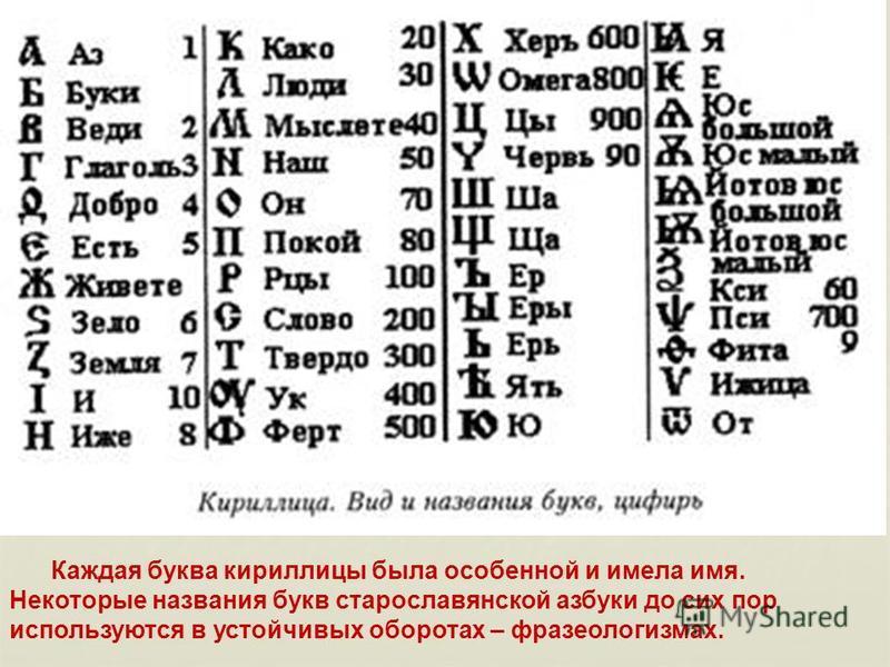 Каждая буква кириллицы была особенной и имела имя. Некоторые названия букв старославянской азбуки до сих пор используются в устойчивых оборотах – фразеологизмах.