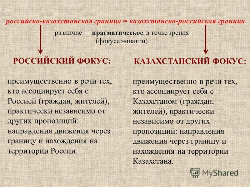 российскийойо-казахстанскийммммая граница = казахстанскийо-российскийойммммая граница РОССИЙСКИЙ ФОКУС: преимущественно в речи тех, кто ассоциирует себя с Россией (граждан, жителей), практически независимо от других пропозиций: направления движения ч