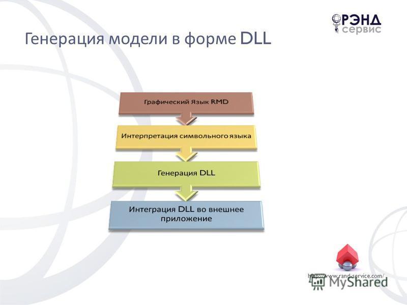 http://www.rand-service.com/ Генерация модели в форме DLL
