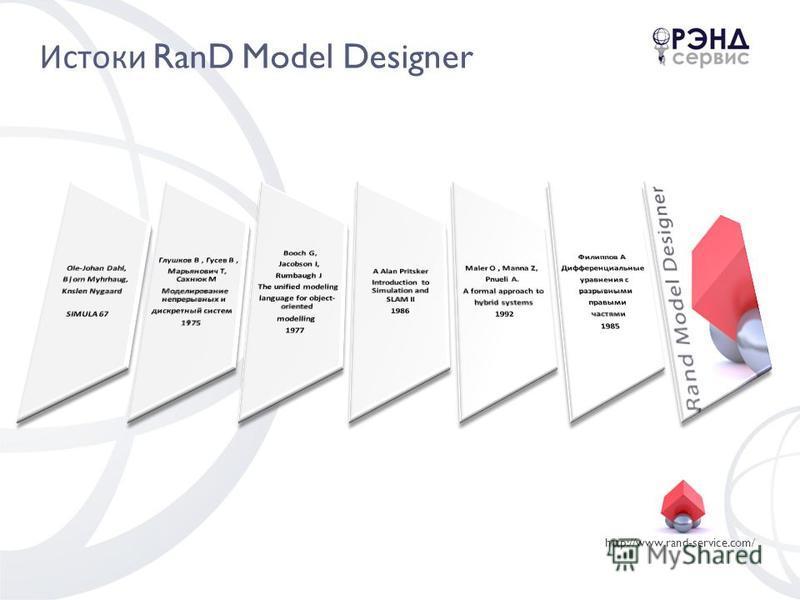http://www.rand-service.com/ Истоки RanD Model Designer