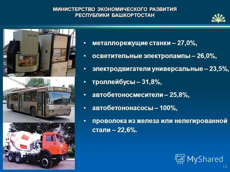 металлорежущие станки – 27,0%, осветительные электролампы – 26,0%, электродвигатели универсальные – 23,5%, троллейбусы – 31,8%, автобетоносмесители – 25,8%, автобетононасосы – 100%, проволока из железа или нелегированной стали – 22,6%. 1616 МИНИСТЕРС