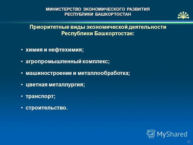сайт министерства экономического развития республики башкортостан что