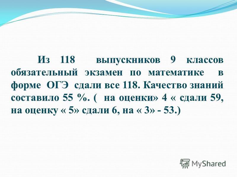 Из 118 выпускников 9 классов обязательный экзамен по математике в форме ОГЭ сдали все 118. Качество знаний составило 55 %. ( на оценки» 4 « сдали 59, на оценку « 5» сдали 6, на « 3» - 53.)