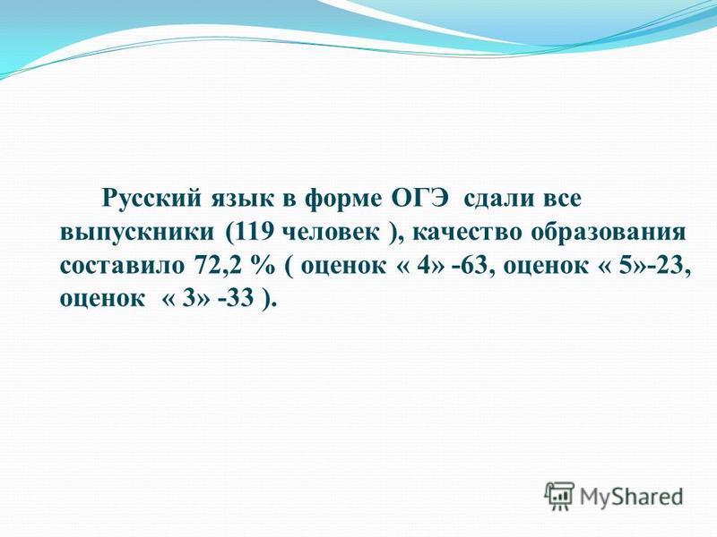 Русский язык в форме ОГЭ сдали все выпускники (119 человек ), качество образования составило 72,2 % ( оценок « 4» -63, оценок « 5»-23, оценок « 3» -33 ).